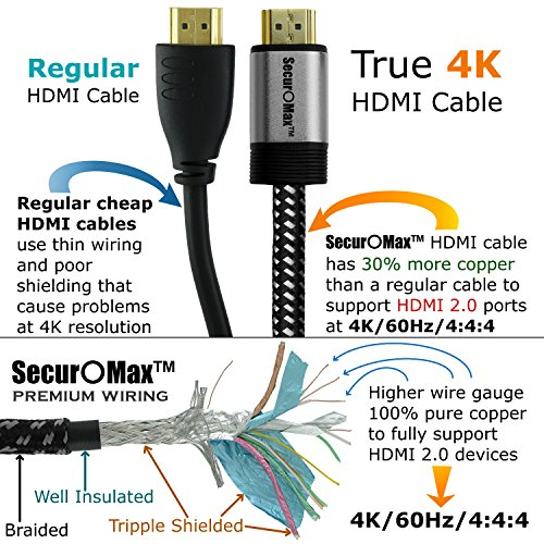 HDMI Cable 2ft